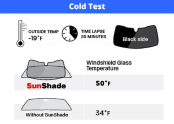 Warming Effect in Winter