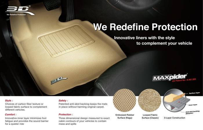 MAXpider Rubber Floor Mats for 2018 Tesla Model 3 [Covers Front & Rear, Black] L1TL00401509